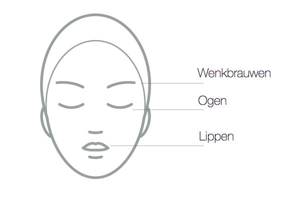 permanentemakeup-gezicht